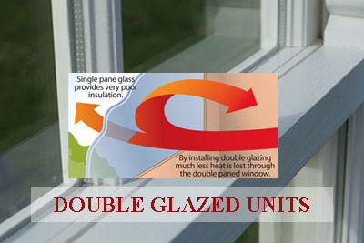 Am image illustrating how double glazing reduces heat loss and reduces household energy costs.